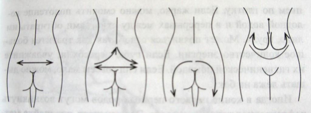 Как облегчить схватки и боль во время родов массаж